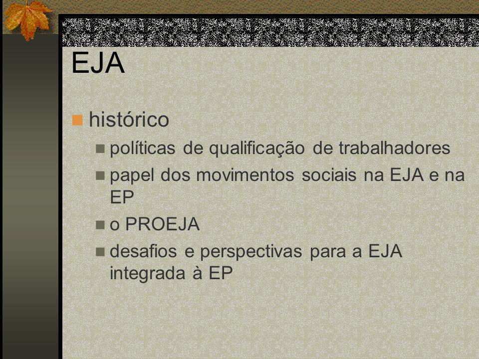 EJA histórico políticas de qualificação de trabalhadores papel dos movimentos sociais na EJA e na EP o PROEJA desafios e perspectivas para a EJA integrada à EP