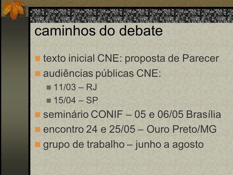 caminhos do debate texto inicial CNE: proposta de Parecer audiências públicas CNE: 11/03 – RJ 15/04 – SP seminário CONIF – 05 e 06/05 Brasília encontro 24 e 25/05 – Ouro Preto/MG grupo de trabalho – junho a agosto