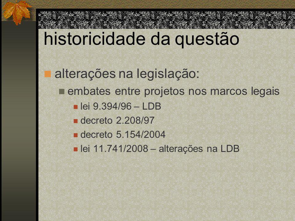 historicidade da questão alterações na legislação: embates entre projetos nos marcos legais lei 9.394/96 – LDB decreto 2.208/97 decreto 5.154/2004 lei 11.741/2008 – alterações na LDB