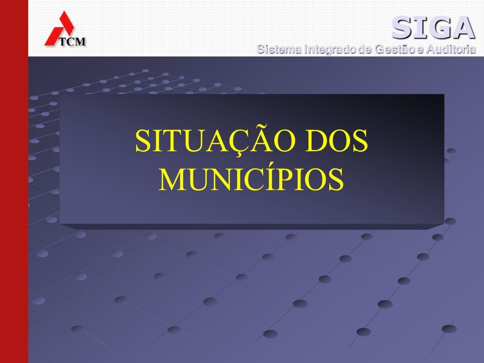 SITUAÇÃO DOS MUNICÍPIOS Sistema Integrado de Gestão e Auditoria SIGA