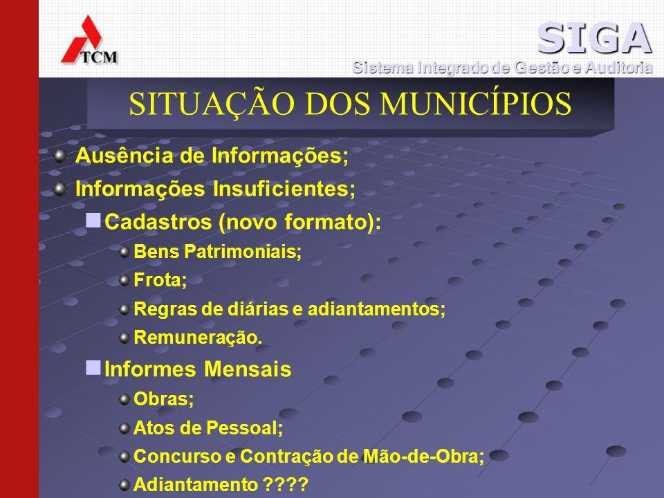 SITUAÇÃO DOS MUNICÍPIOS Sistema Integrado de Gestão e Auditoria SIGA Ausência de Informações; Informações Insuficientes; Cadastros (novo formato): Ben