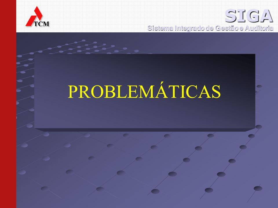 PROBLEMÁTICAS Sistema Integrado de Gestão e Auditoria SIGA