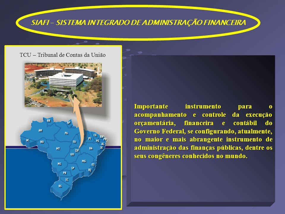 SIAFI – SISTEMA INTEGRADO DE ADMINISTRAÇÃO FINANCEIRA Importante instrumento para o acompanhamento e controle da execução orçamentária, financeira e c