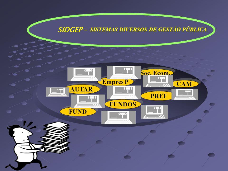 SIDGEP - SISTEMAS DIVERSOS DE GESTÃO PÚBLICA AUTAR FUNDOS FUND Empres P Soc. Ecom. PREF CAM