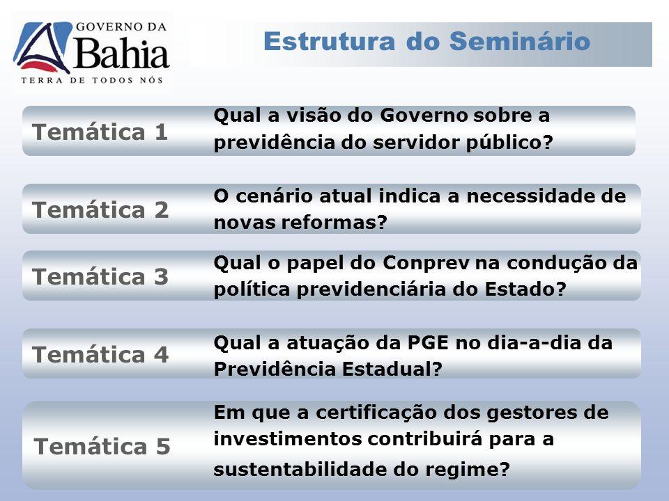 Temática 5 Temática 4 Temática 3 Temática 2 Temática 1 Qual a visão do Governo sobre a previdência do servidor público.