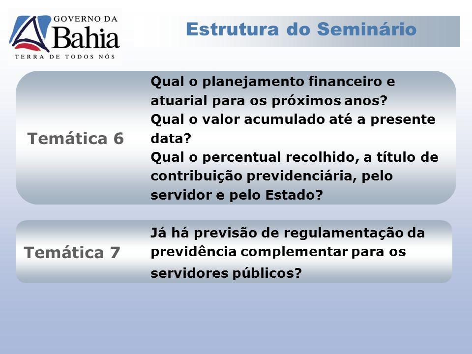 Temática 7 Temática 6 Qual o planejamento financeiro e atuarial para os próximos anos.