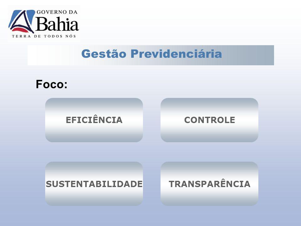 Gestão Previdenciária Foco: EFICIÊNCIACONTROLE SUSTENTABILIDADETRANSPARÊNCIA