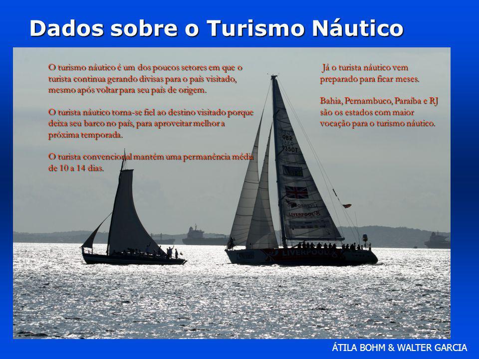 ÁTILA BOHM & WALTER GARCIA Dados sobre o Turismo Náutico O turismo náutico é um dos poucos setores em que o turista continua gerando divisas para o pa