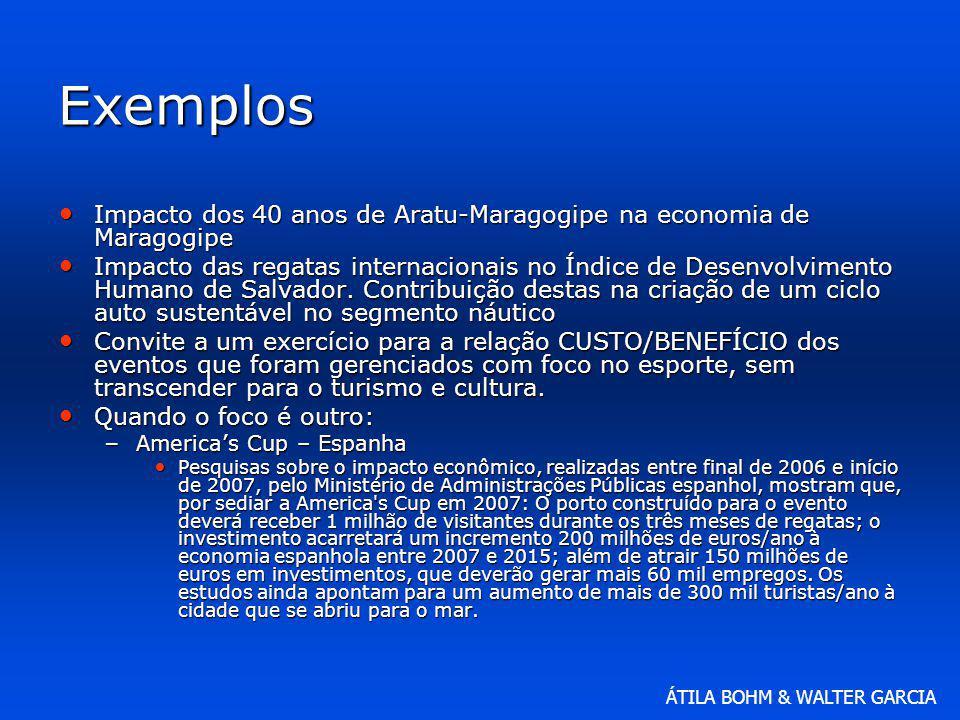 ÁTILA BOHM & WALTER GARCIA Exemplos Impacto dos 40 anos de Aratu-Maragogipe na economia de Maragogipe Impacto dos 40 anos de Aratu-Maragogipe na econo