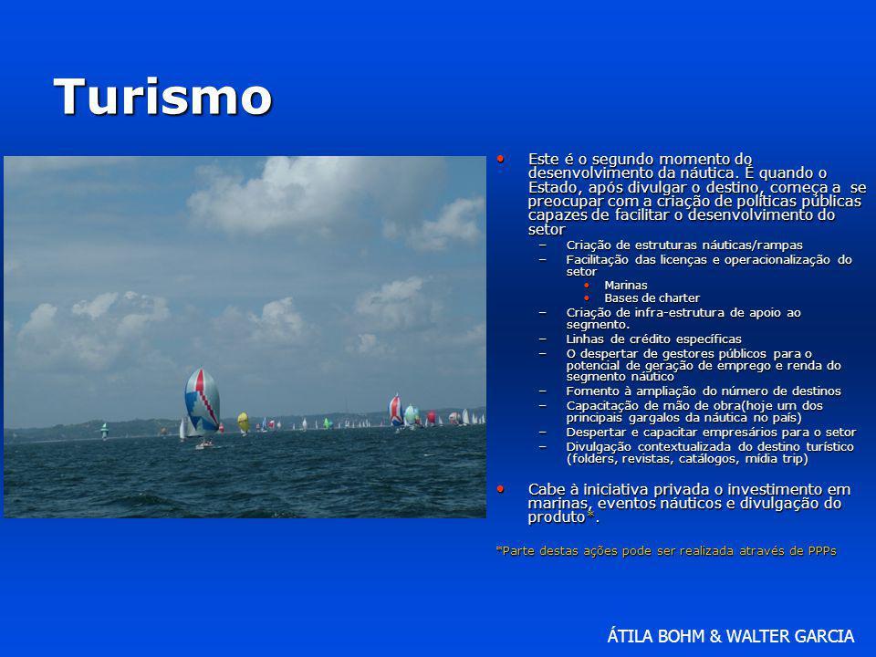 ÁTILA BOHM & WALTER GARCIA Turismo Este é o segundo momento do desenvolvimento da náutica. É quando o Estado, após divulgar o destino, começa a se pre