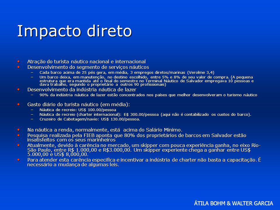 ÁTILA BOHM & WALTER GARCIA Impacto direto Atração do turista náutico nacional e internacional Atração do turista náutico nacional e internacional Dese