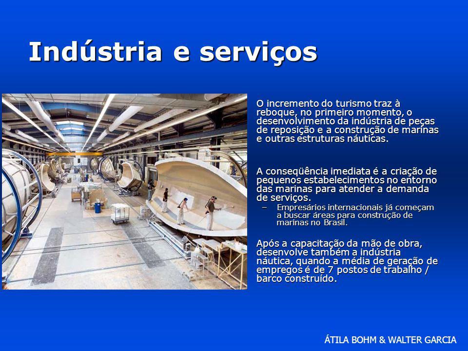 ÁTILA BOHM & WALTER GARCIA Indústria e serviços O incremento do turismo traz à reboque, no primeiro momento, o desenvolvimento da indústria de peças d