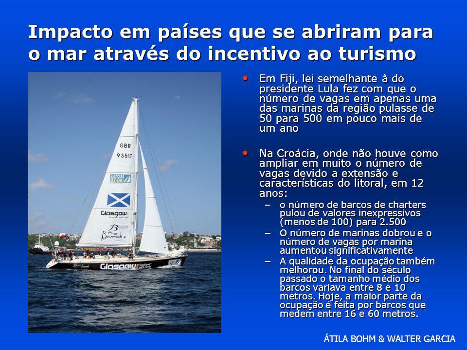 ÁTILA BOHM & WALTER GARCIA Impacto em países que se abriram para o mar através do incentivo ao turismo Em Fiji, lei semelhante à do presidente Lula fe