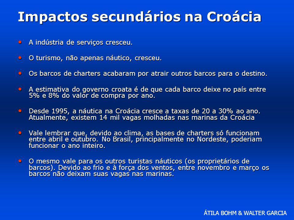 ÁTILA BOHM & WALTER GARCIA Impactos secundários na Croácia A indústria de serviços cresceu. A indústria de serviços cresceu. O turismo, não apenas náu