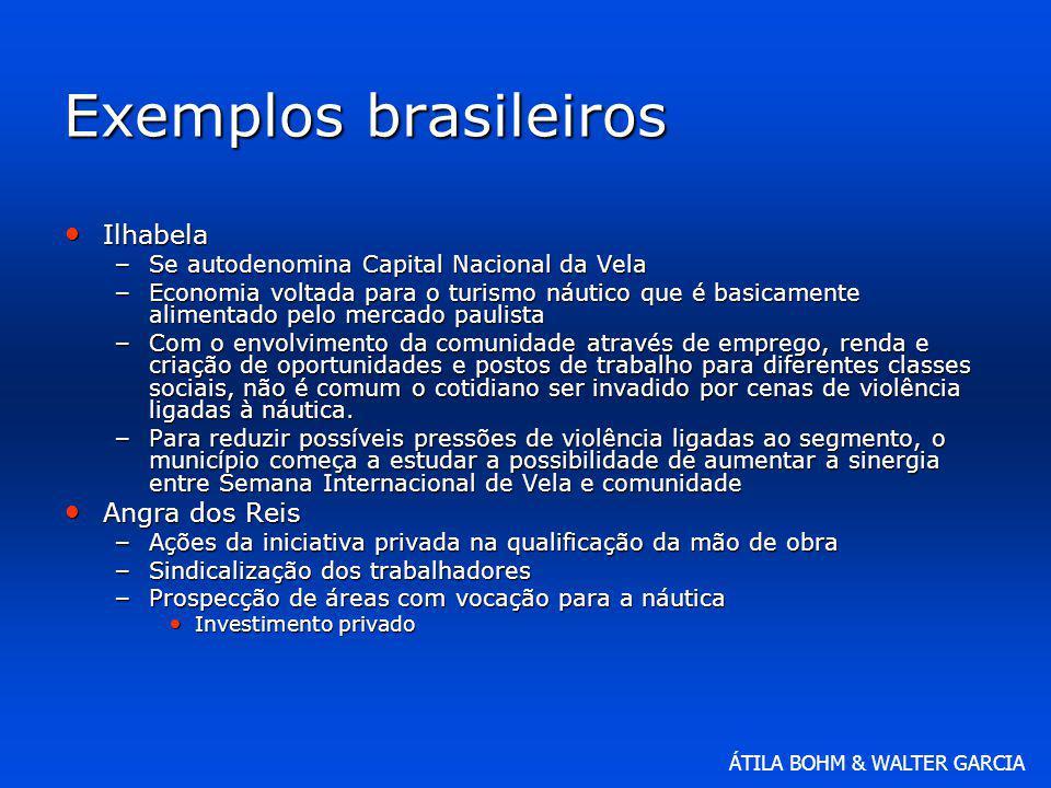 ÁTILA BOHM & WALTER GARCIA Exemplos brasileiros Ilhabela Ilhabela – Se autodenomina Capital Nacional da Vela – Economia voltada para o turismo náutico