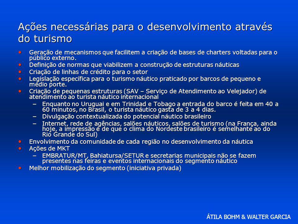 ÁTILA BOHM & WALTER GARCIA Ações necessárias para o desenvolvimento através do turismo Geração de mecanismos que facilitem a criação de bases de chart