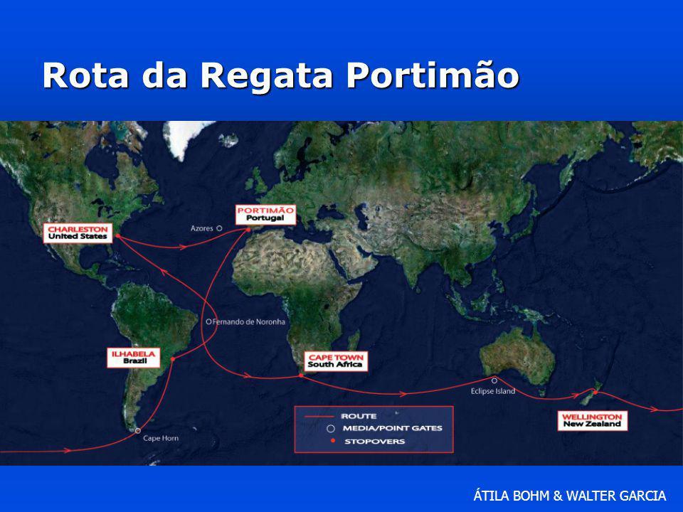 ÁTILA BOHM & WALTER GARCIA Rota da Regata Portimão