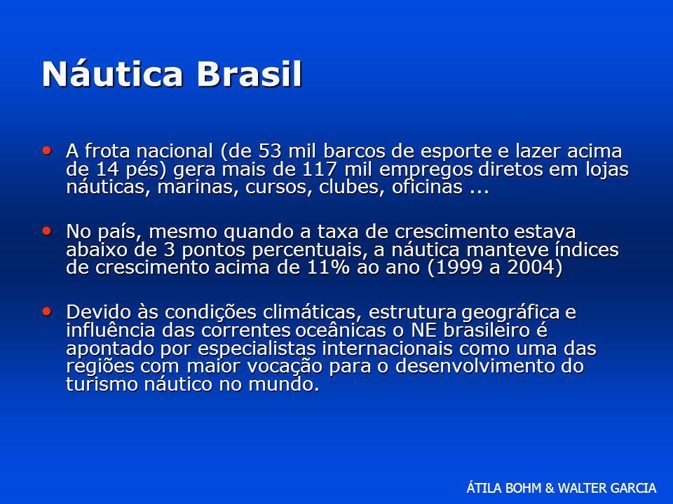 ÁTILA BOHM & WALTER GARCIA Náutica Brasil A frota nacional (de 53 mil barcos de esporte e lazer acima de 14 pés) gera mais de 117 mil empregos diretos