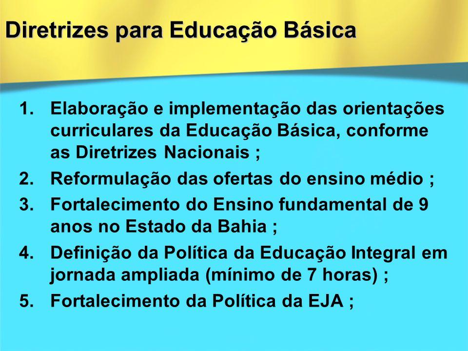 Diretrizes para Educação Básica 1.Elaboração e implementação das orientações curriculares da Educação Básica, conforme as Diretrizes Nacionais ; 2.Ref