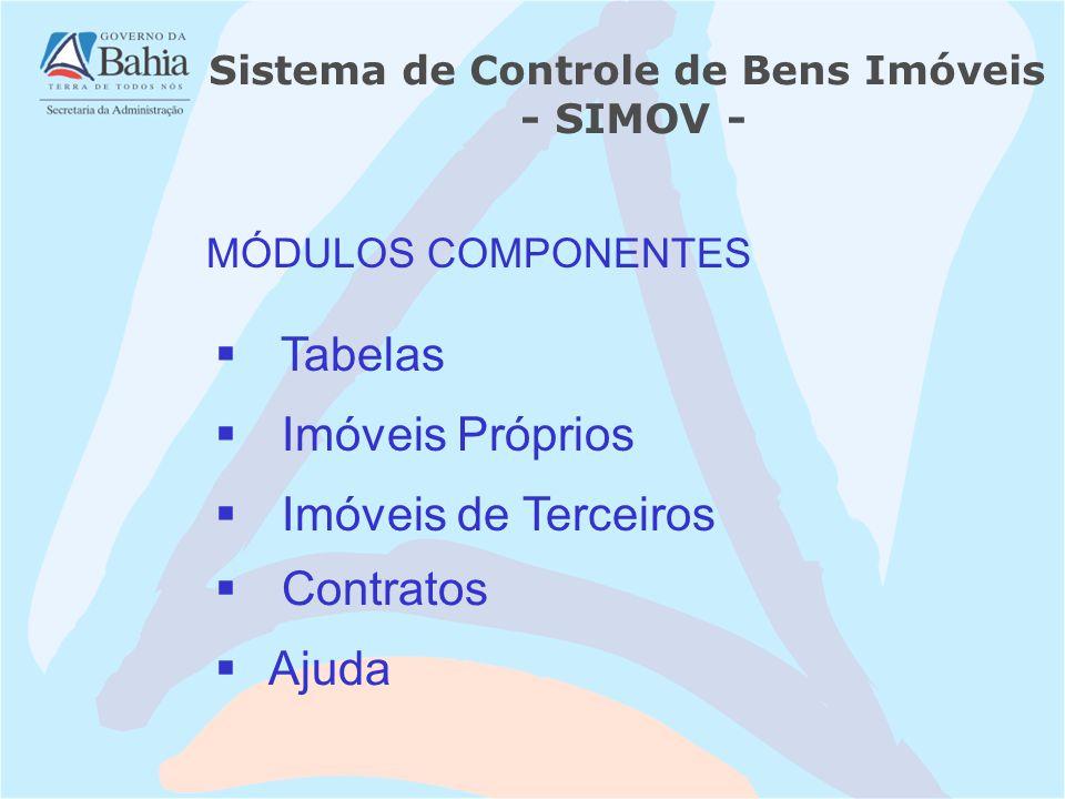 Tabelas MÓDULOS COMPONENTES Ajuda Imóveis Próprios Contratos Sistema de Controle de Bens Imóveis - SIMOV - Imóveis de Terceiros
