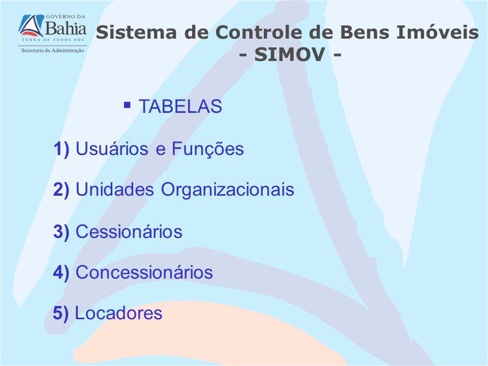 1) Usuários e Funções TABELAS 4) Concessionários 2) Unidades Organizacionais 5) Locadores Sistema de Controle de Bens Imóveis - SIMOV - 3) Cessionário