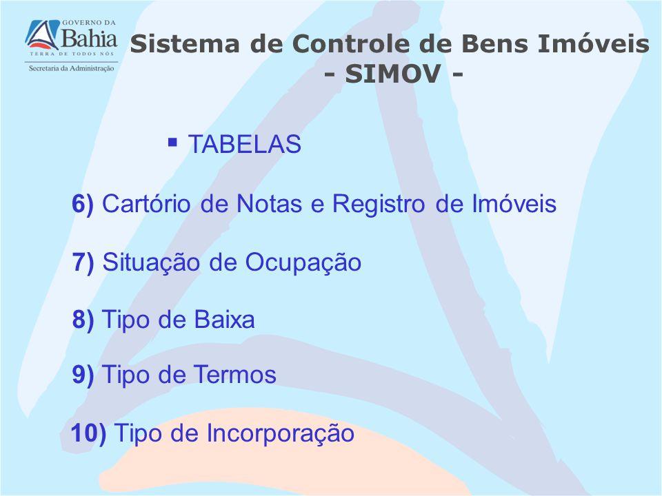 TABELAS 8) Tipo de Baixa 10) Tipo de Incorporação 9) Tipo de Termos Sistema de Controle de Bens Imóveis - SIMOV - 7) Situação de Ocupação 6) Cartório de Notas e Registro de Imóveis