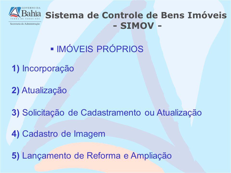 IMÓVEIS PRÓPRIOS 1) Incorporação Sistema de Controle de Bens Imóveis - SIMOV - 2) Atualização 4) Cadastro de Imagem 3) Solicitação de Cadastramento ou Atualização 5) Lançamento de Reforma e Ampliação