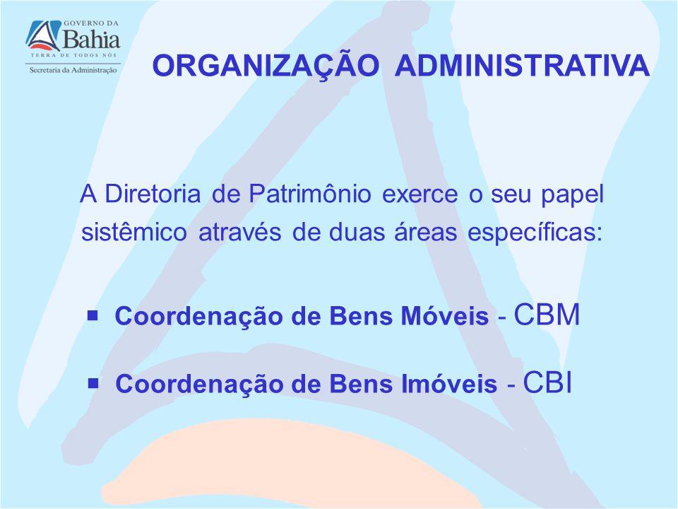 A Diretoria de Patrimônio exerce o seu papel sistêmico através de duas áreas específicas: ORGANIZAÇÃO ADMINISTRATIVA Coordenação de Bens Móveis - CBM Coordenação de Bens Imóveis - CBI