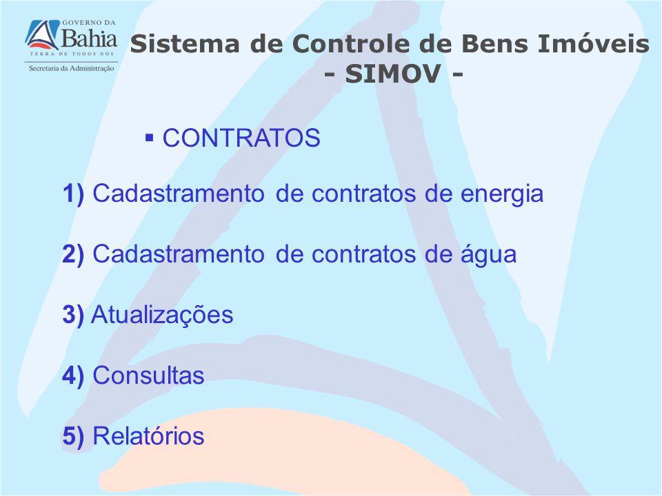 1) Cadastramento de contratos de energia 4) Consultas CONTRATOS 2) Cadastramento de contratos de água 3) Atualizações 5) Relatórios Sistema de Controle de Bens Imóveis - SIMOV -