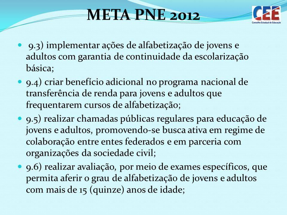 META PNE 2012 9.3) implementar ações de alfabetização de jovens e adultos com garantia de continuidade da escolarização básica; 9.4) criar benefício a