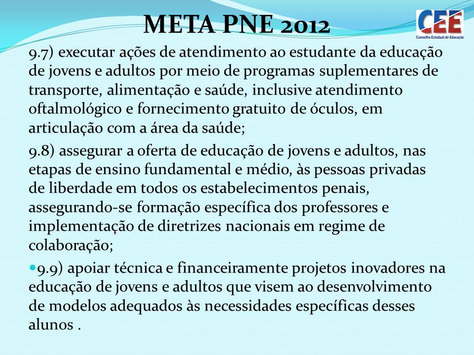 META PNE 2012 9.7) executar ações de atendimento ao estudante da educação de jovens e adultos por meio de programas suplementares de transporte, alime