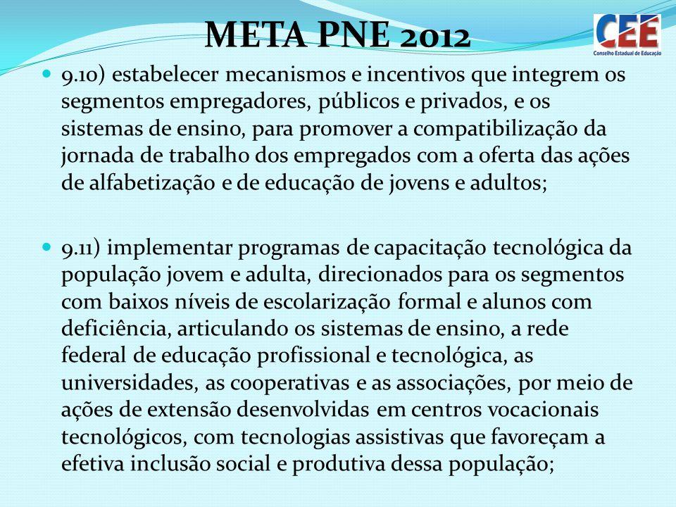 META PNE 2012 9.10) estabelecer mecanismos e incentivos que integrem os segmentos empregadores, públicos e privados, e os sistemas de ensino, para pro
