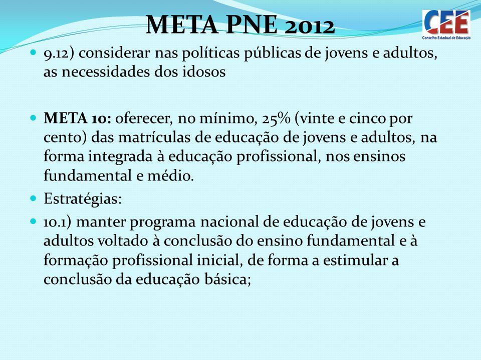 META PNE 2012 9.12) considerar nas políticas públicas de jovens e adultos, as necessidades dos idosos META 10: oferecer, no mínimo, 25% (vinte e cinco
