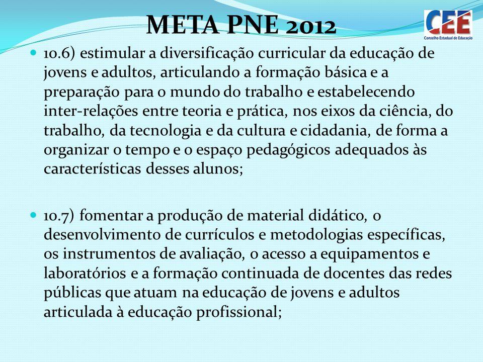 META PNE 2012 10.6) estimular a diversificação curricular da educação de jovens e adultos, articulando a formação básica e a preparação para o mundo d