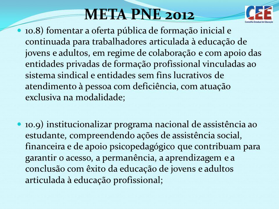 META PNE 2012 10.8) fomentar a oferta pública de formação inicial e continuada para trabalhadores articulada à educação de jovens e adultos, em regime