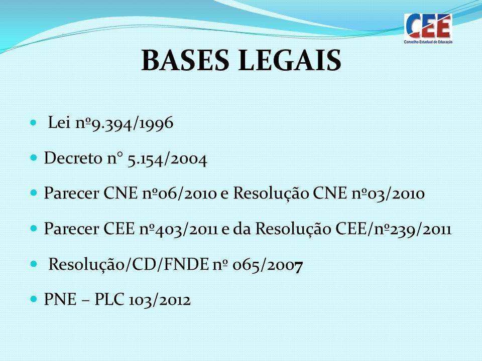 BASES LEGAIS Lei nº9.394/1996 Decreto n° 5.154/2004 Parecer CNE nº06/2010 e Resolução CNE nº03/2010 Parecer CEE nº403/2011 e da Resolução CEE/nº239/20
