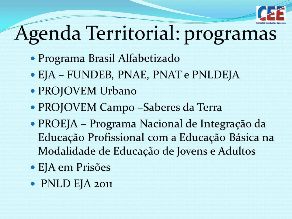 Agenda Territorial: programas Programa Brasil Alfabetizado EJA – FUNDEB, PNAE, PNAT e PNLDEJA PROJOVEM Urbano PROJOVEM Campo –Saberes da Terra PROEJA