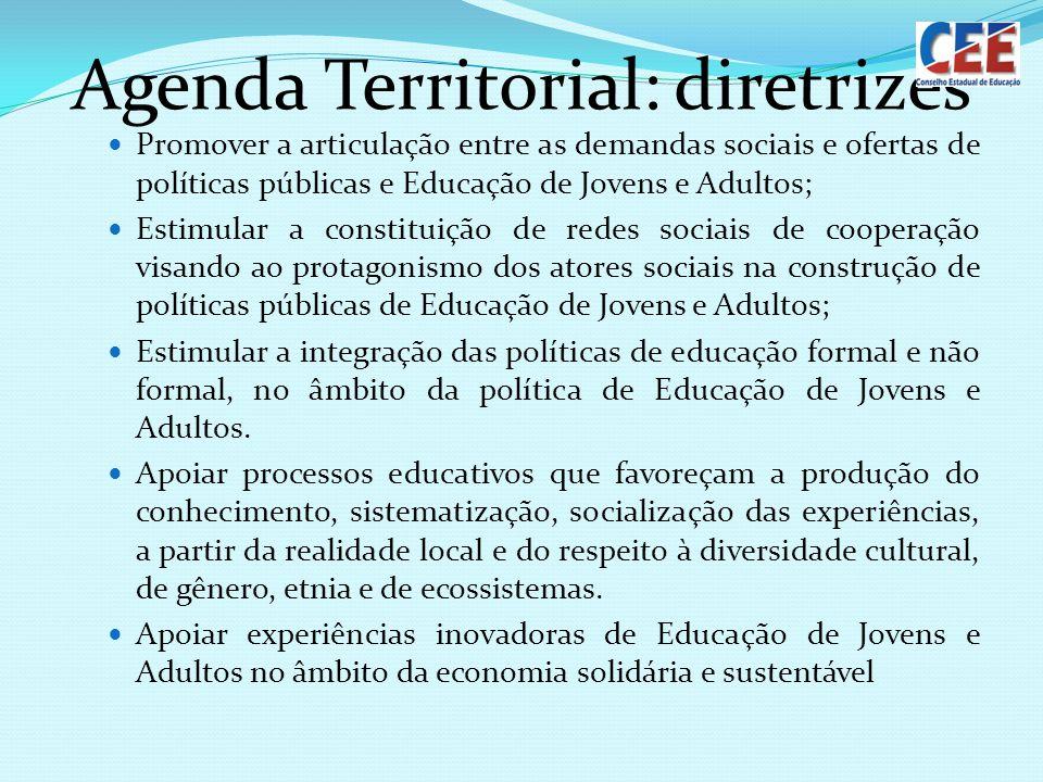 Agenda Territorial: diretrizes Promover a articulação entre as demandas sociais e ofertas de políticas públicas e Educação de Jovens e Adultos; Estimu
