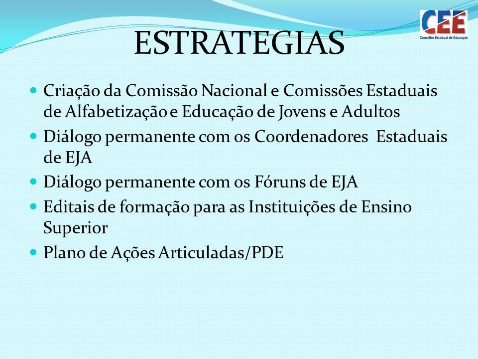 ESTRATEGIAS Criação da Comissão Nacional e Comissões Estaduais de Alfabetização e Educação de Jovens e Adultos Diálogo permanente com os Coordenadores