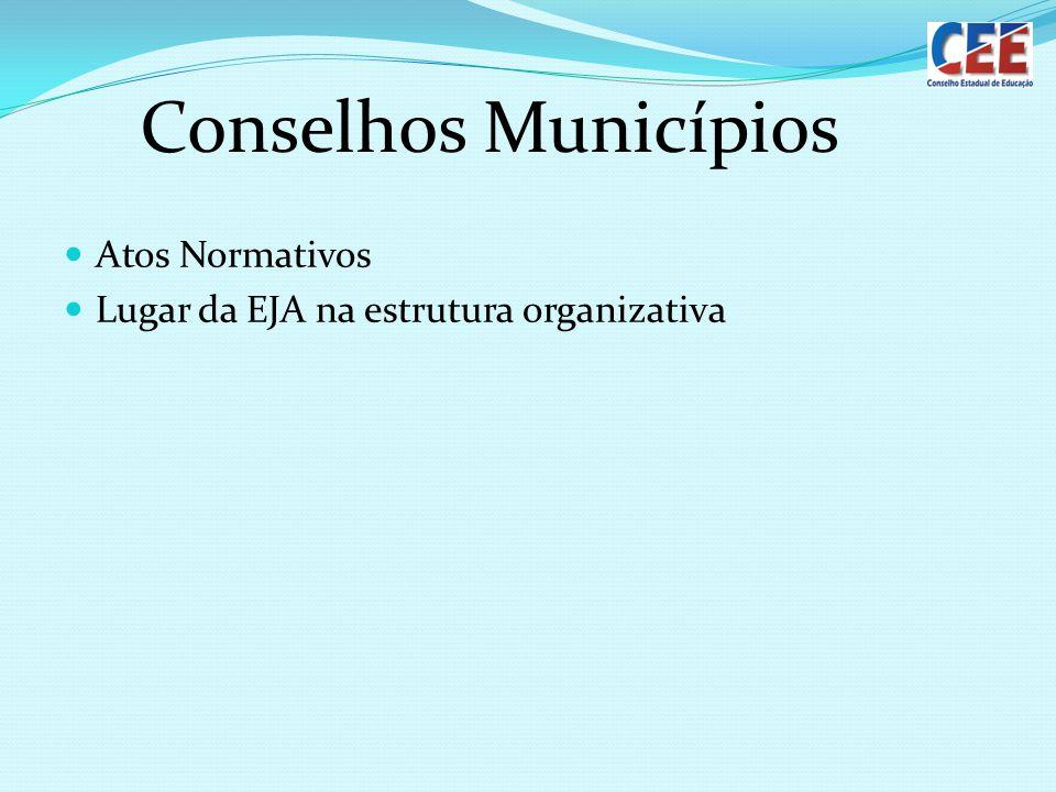 Conselhos Municípios Atos Normativos Lugar da EJA na estrutura organizativa