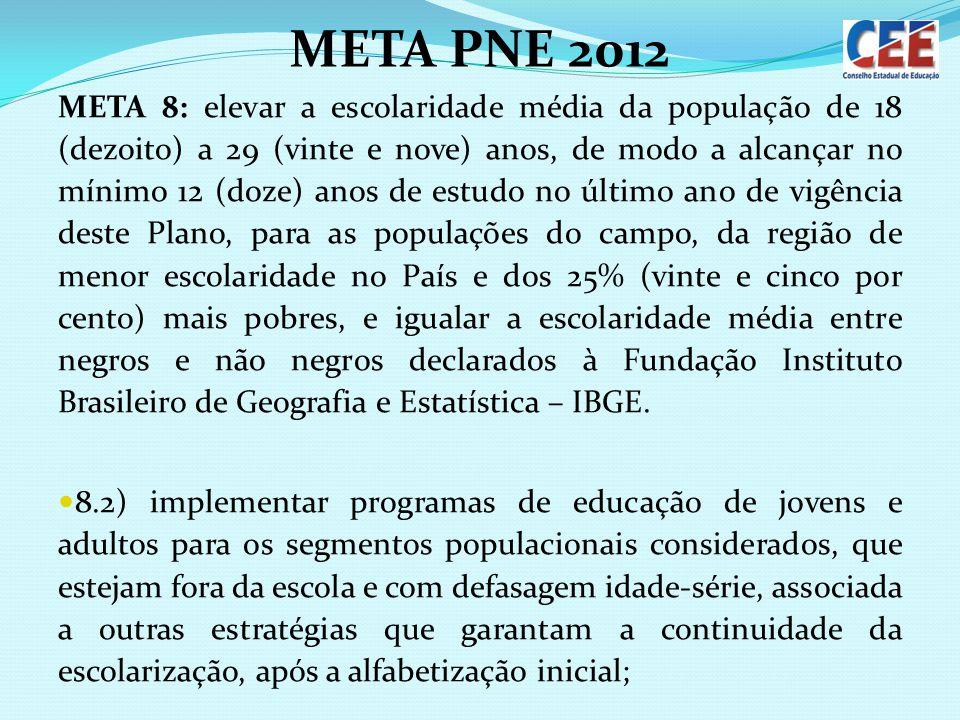 META PNE 2012 META 8: elevar a escolaridade média da população de 18 (dezoito) a 29 (vinte e nove) anos, de modo a alcançar no mínimo 12 (doze) anos d