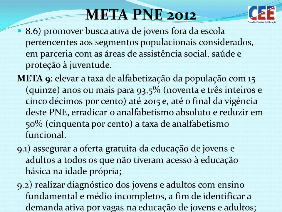 META PNE 2012 8.6) promover busca ativa de jovens fora da escola pertencentes aos segmentos populacionais considerados, em parceria com as áreas de as
