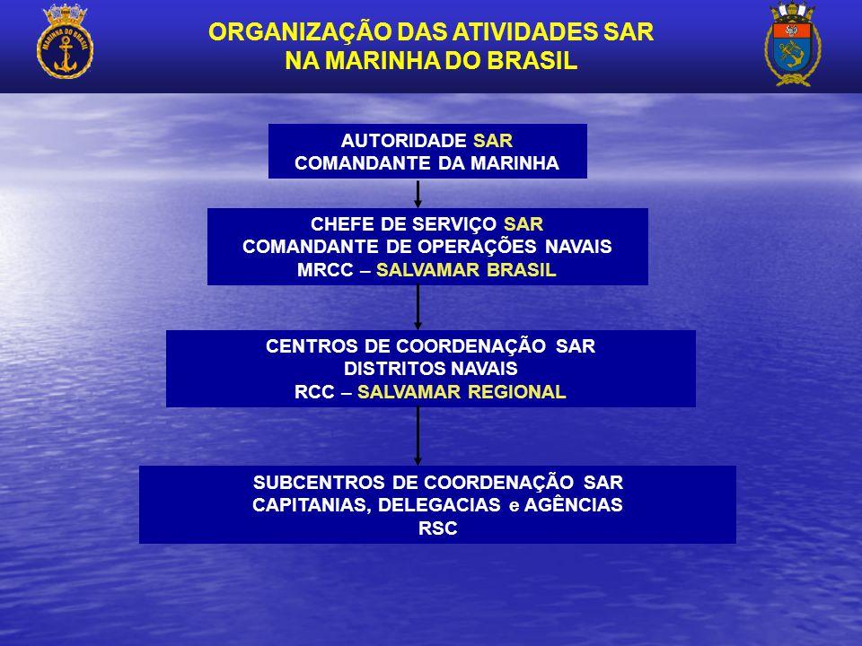 ORGANIZAÇÃO DAS ATIVIDADES SAR NA MARINHA DO BRASIL SUBCENTROS DE COORDENAÇÃO SAR CAPITANIAS, DELEGACIAS e AGÊNCIAS RSC AUTORIDADE SAR COMANDANTE DA M