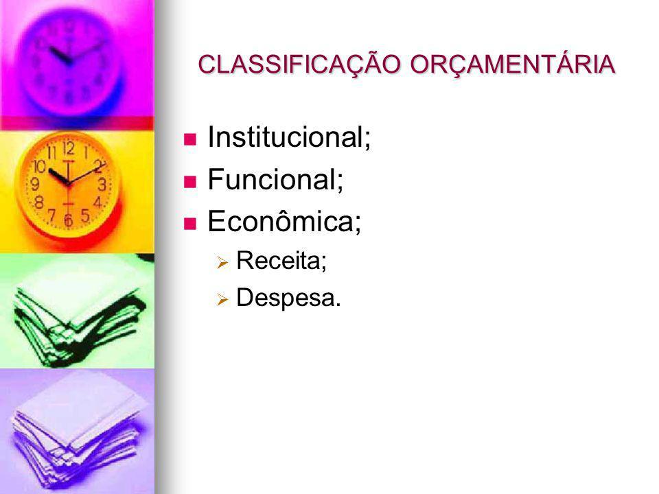 CLASSIFICAÇÃO ORÇAMENTÁRIA Institucional; Funcional; Econômica; Receita; Despesa.