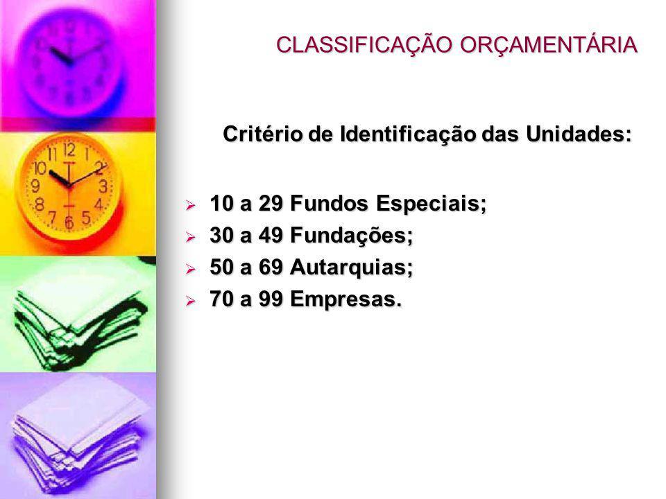 Critério de Identificação das Unidades: 10 a 29 Fundos Especiais; 10 a 29 Fundos Especiais; 30 a 49 Fundações; 30 a 49 Fundações; 50 a 69 Autarquias; 50 a 69 Autarquias; 70 a 99 Empresas.