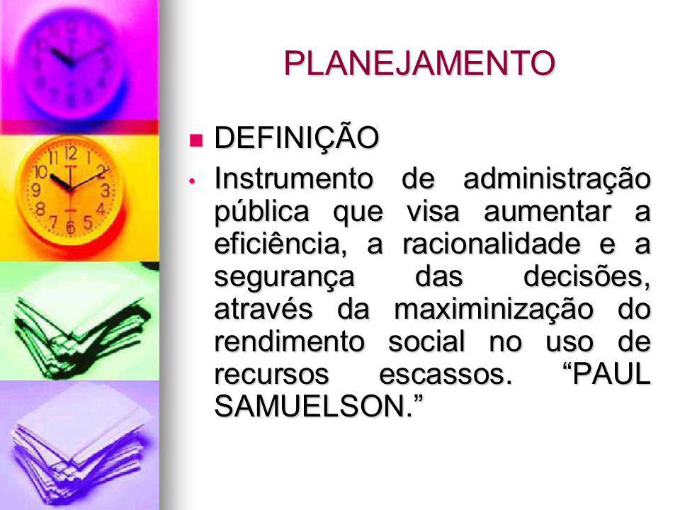 PLANEJAMENTO DEFINIÇÃO DEFINIÇÃO Instrumento de administração pública que visa aumentar a eficiência, a racionalidade e a segurança das decisões, atra