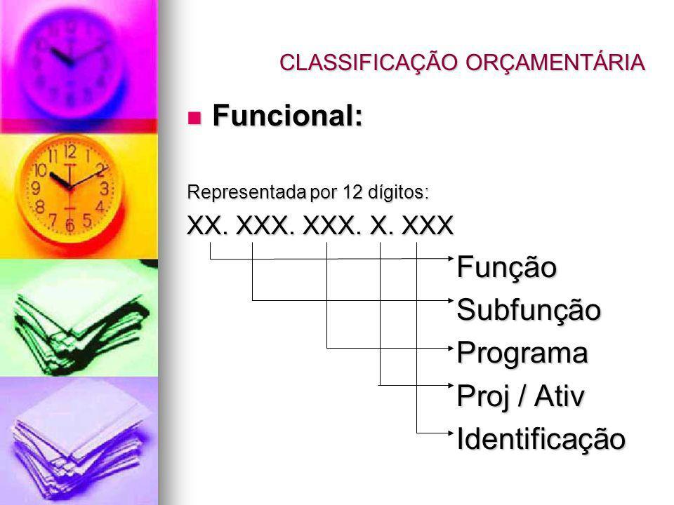 Funcional: Funcional: Representada por 12 dígitos: XX. XXX. XXX. X. XXX FunçãoSubfunçãoPrograma Proj / Ativ Identificação