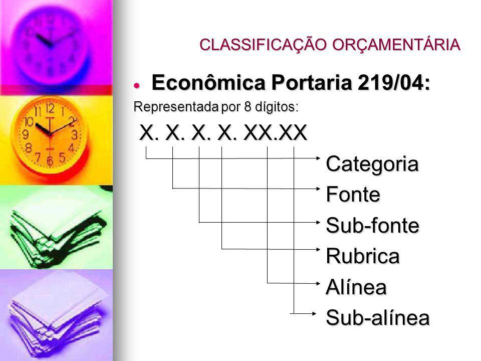 CLASSIFICAÇÃO ORÇAMENTÁRIA Econômica Portaria 219/04: Econômica Portaria 219/04: Representada por 8 dígitos: X. X. X. X. XX.XX X. X. X. X. XX.XXCatego