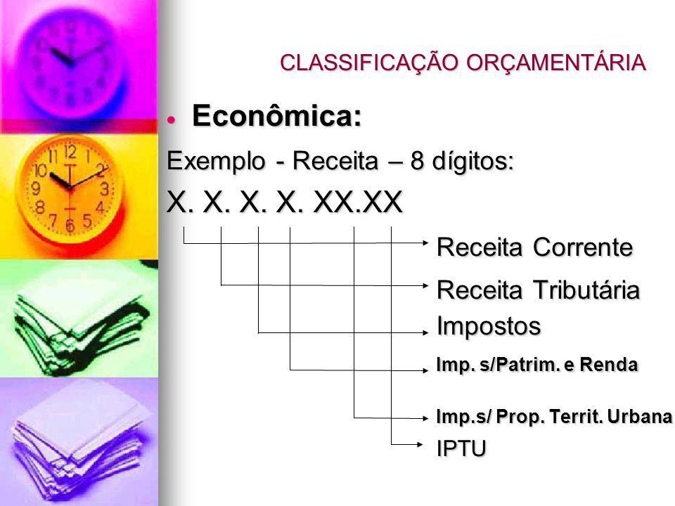 Econômica: Econômica: Exemplo - Receita – 8 dígitos: X. X. X. X. XX.XX Receita Corrente Receita Tributária Impostos Imp. s/Patrim. e Renda Imp.s/ Prop