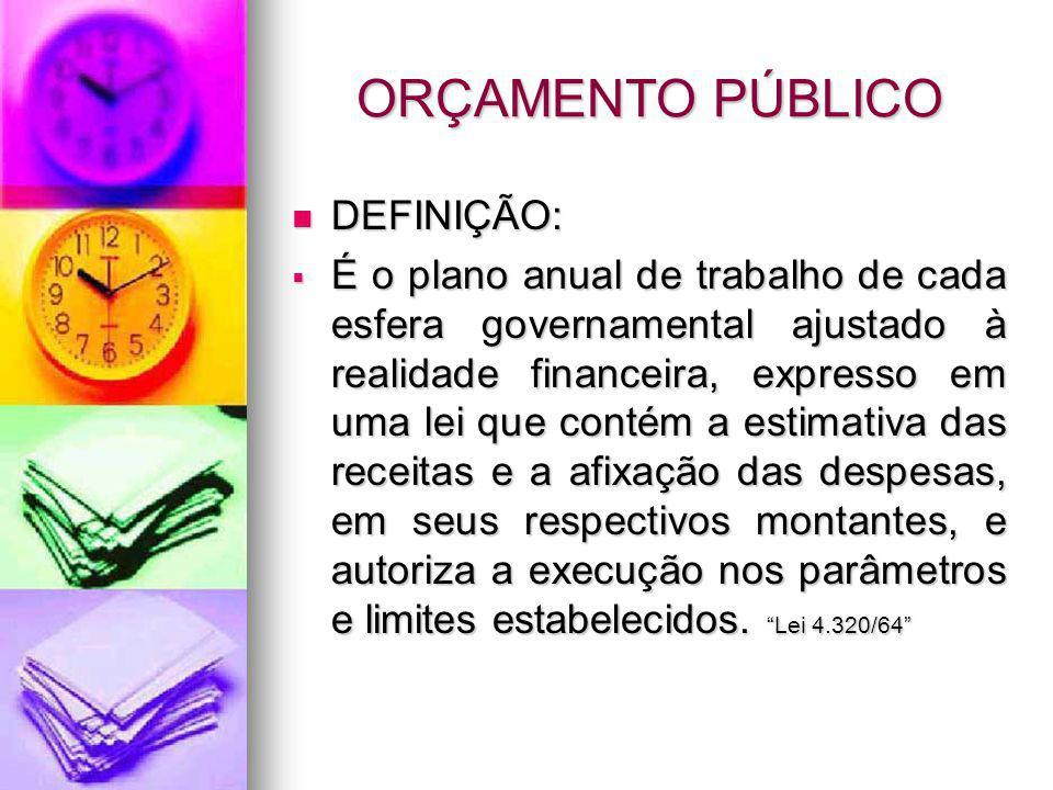 ORÇAMENTO PÚBLICO DEFINIÇÃO: DEFINIÇÃO: É o plano anual de trabalho de cada esfera governamental ajustado à realidade financeira, expresso em uma lei